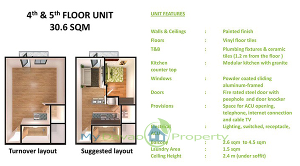 Arezzo Davao, Arezzo Place Davao, Phinma Properties, Davao Condominiums, Davao City Property, Condominiums for Sale in Davao City, Condominiums thru Pag-ibig, Affordable Condominium in Davao City, 4th Floor Unit, 5th Floor Unit